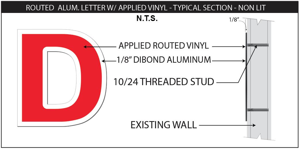 Routed Aluminum Letter - Flush Mounted
